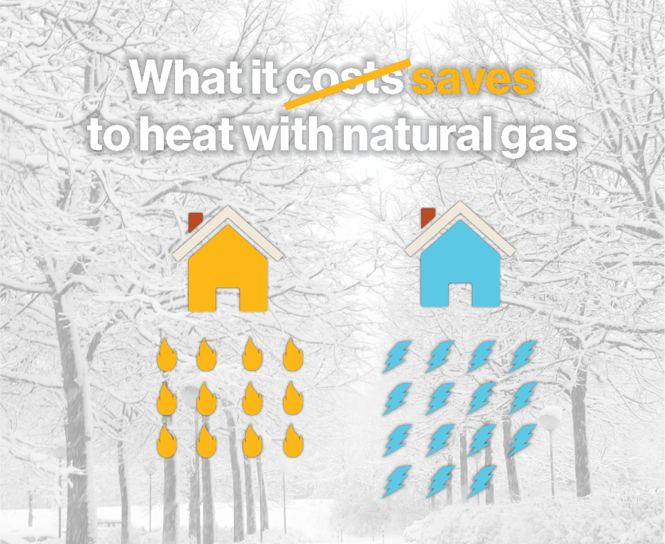 What it SAVES to heat with Natural Gas!